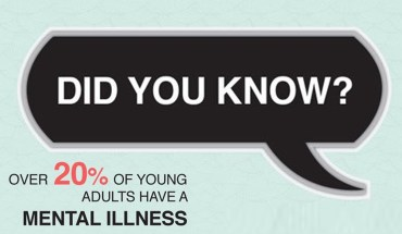 You Need To Look At These Teen Mental Health Stats! - Infographic