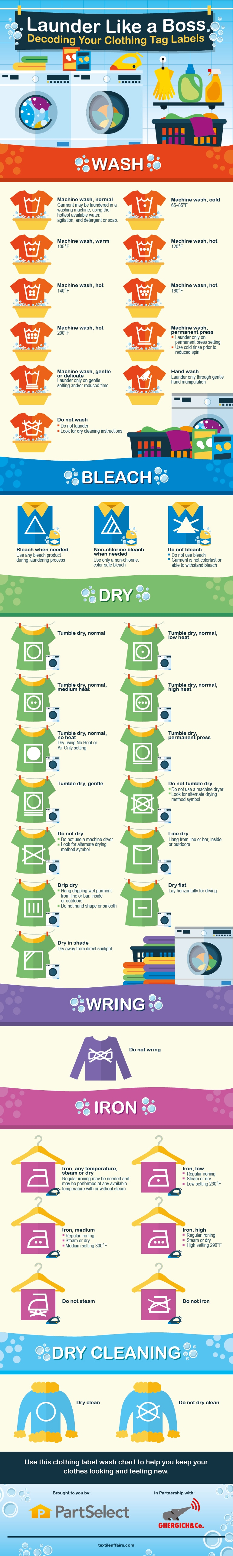 How To Do Your Laundry Like A Pro - Infographic