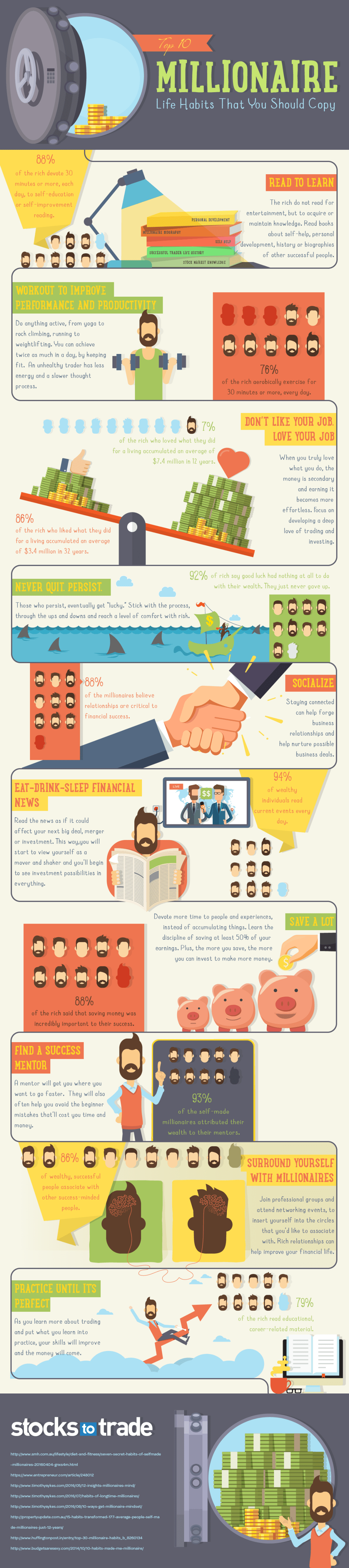 Notable Life Habits Of All Millionaires - Infographic