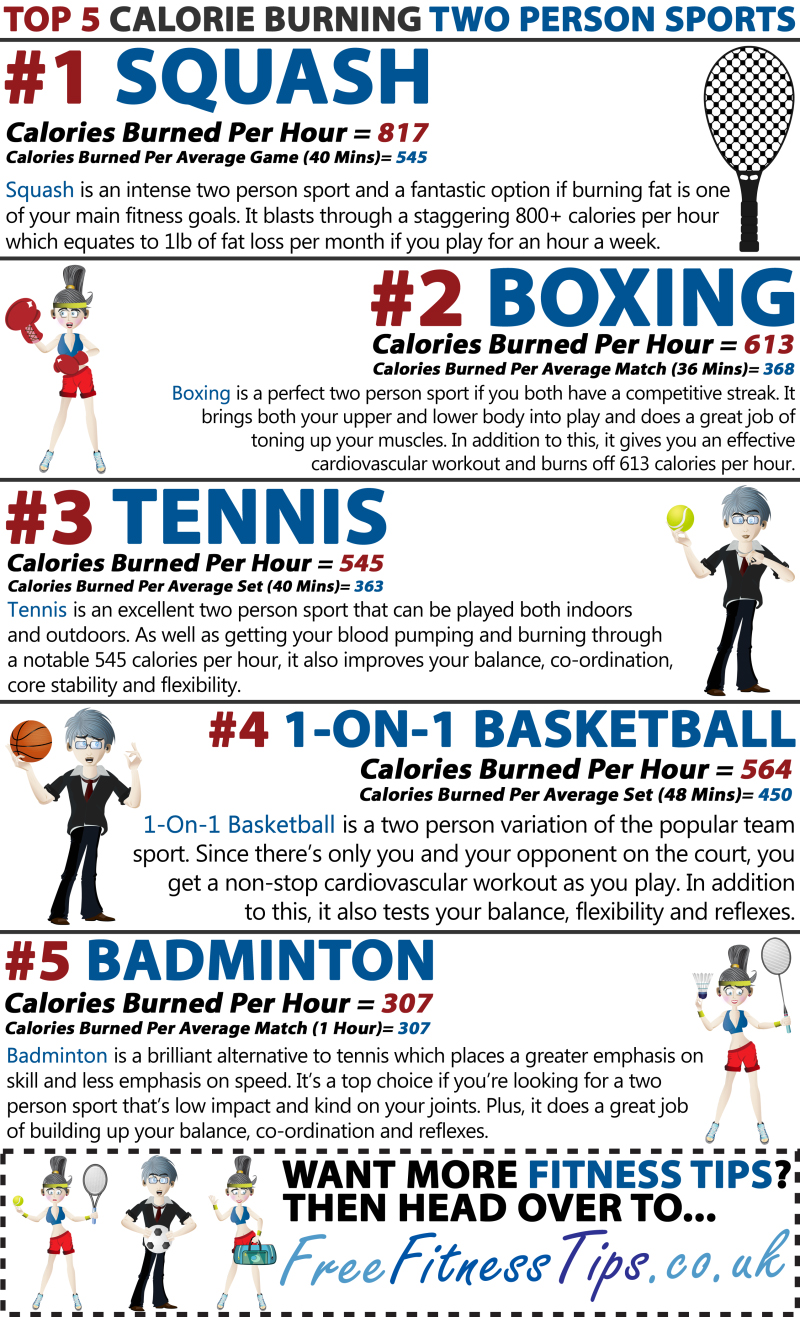 2 Player Sports Which Burn Most Calories - Infographic