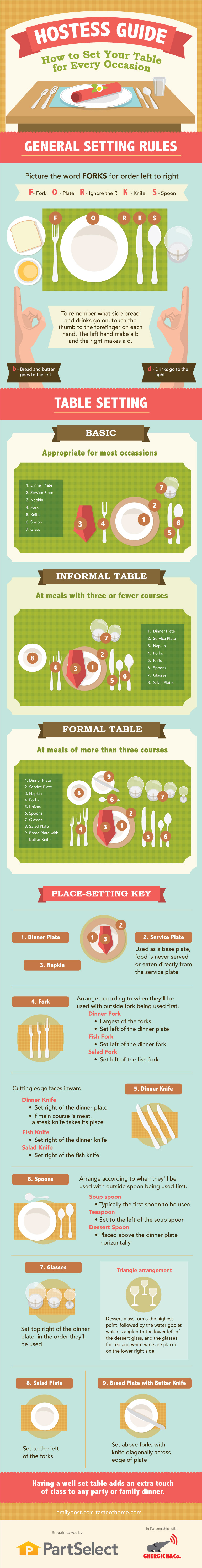 Different Occasions Demand Different Table Settings - Infographic
