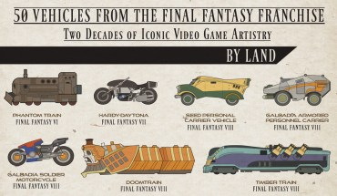 The Final Fantasy Franchise And Its Iconic Vehicles - Infographic