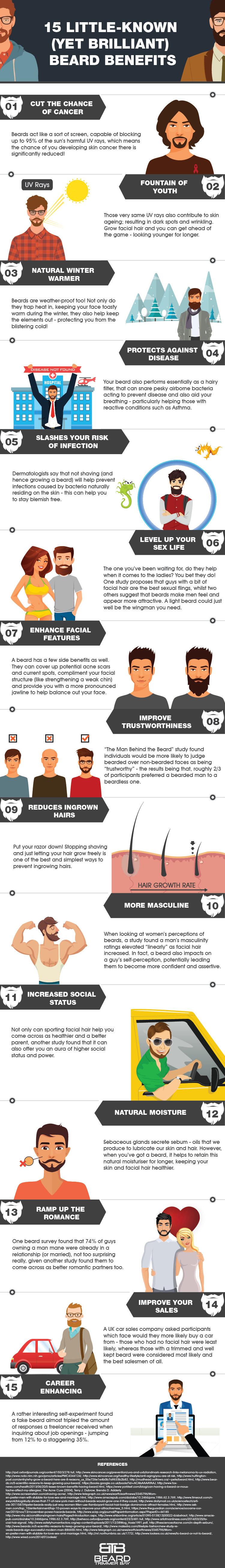 Benefits Of Having A Beard - Infographic