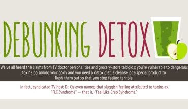 The Process Of Detox Exposed! - Infographic