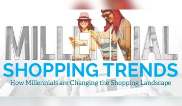 The Shopping Landscape Is Being Transformed By The Millennials - Infographic