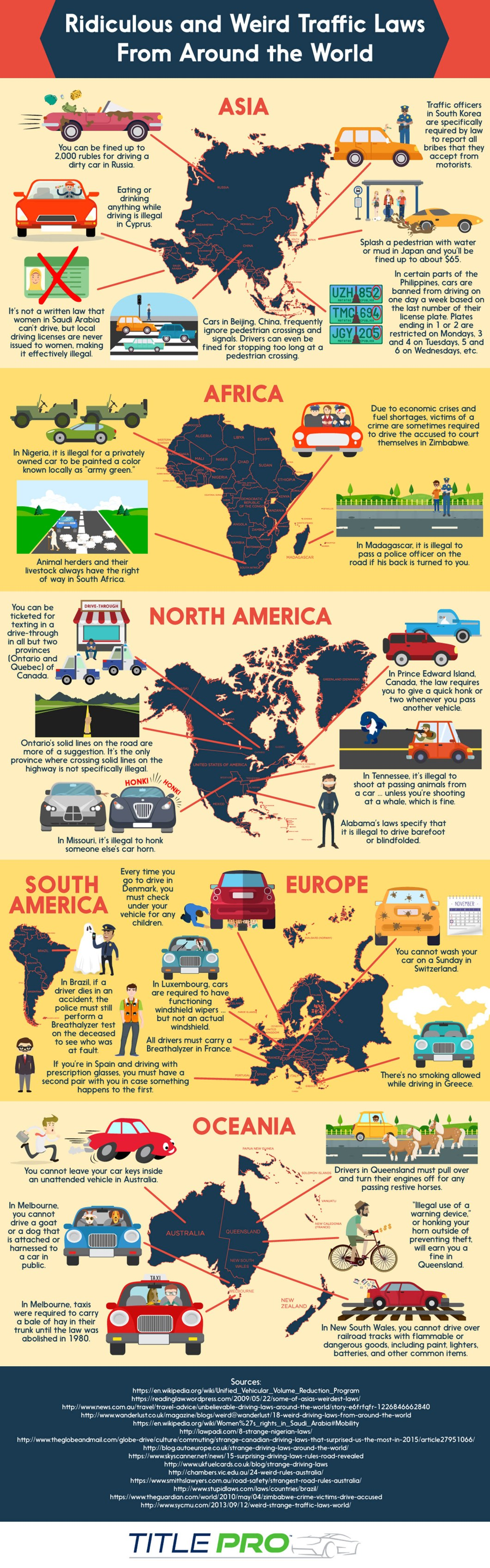 Strangely Shocking Traffic Laws Around The World - Infographic