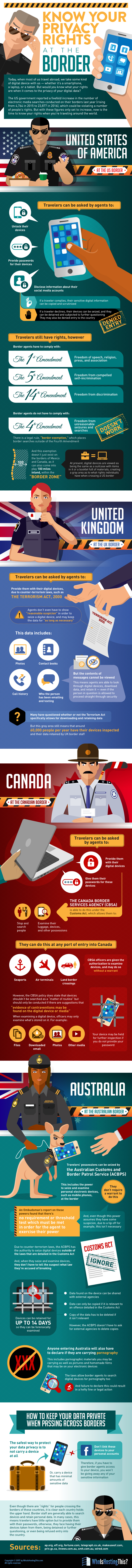 These Are Your Privacy Rights At The Border - Infographic