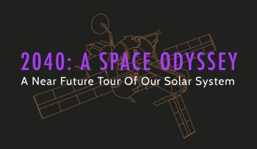 2040: A Blueprint of The Space Race - Infographic