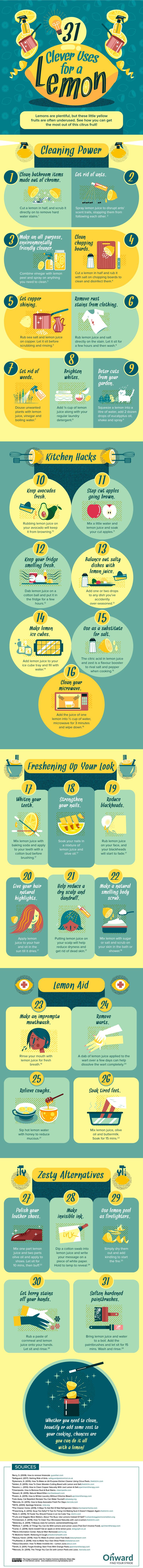 From Lemon to Super-Lemon - 31 Amazing Ways to Use a Lemon - Infographic