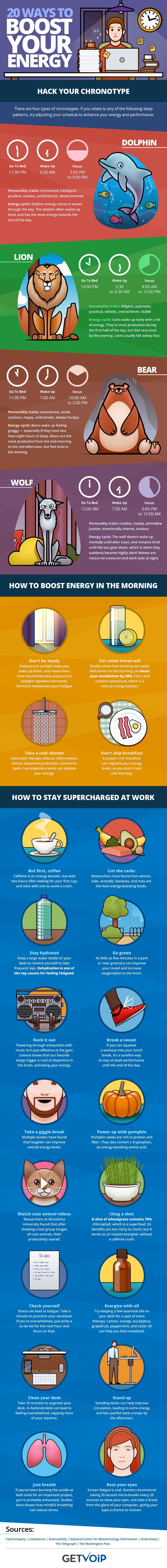 How To Increase Your Energy Levels At Your Workplace - Infographic