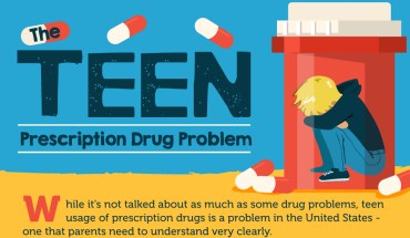 Teenagers And Their Prescription Drug Problem - Infographic