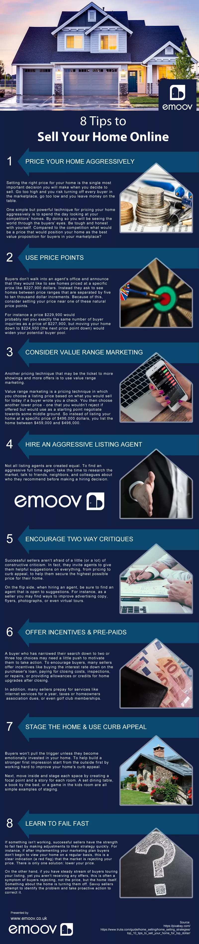 Your Ultimate Guide To Selling Your Home Online - Infographic