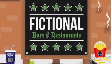 Bars and Restaurants that are (Un)believably Famous! - Infographic