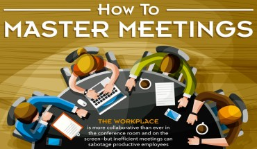 Methods for Mastering Meetings - Infographic