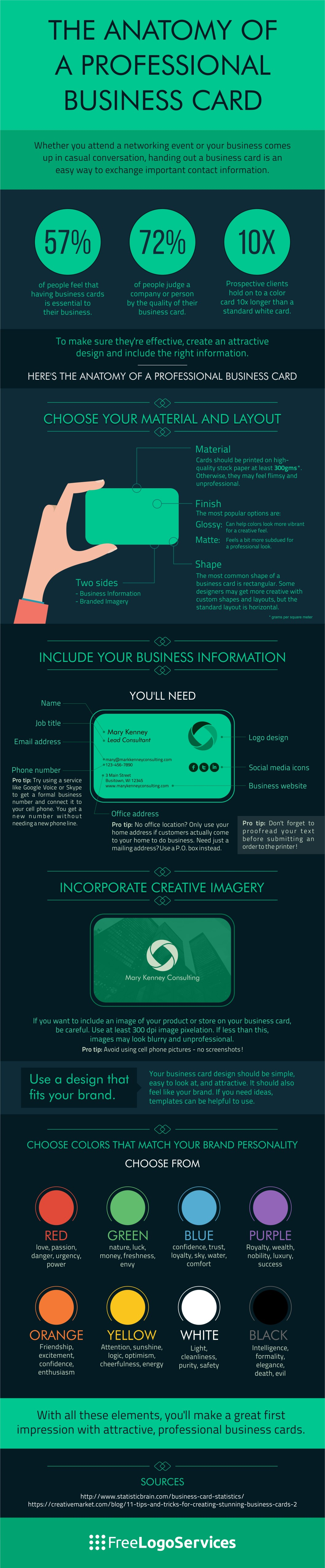 Business Cards: How to Design for Success - Infographic