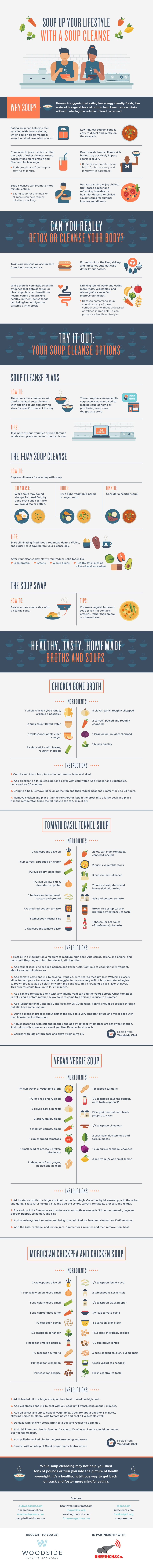 The Soup Cleanser Diet for a Healthier You - Infographic