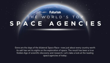 Top 7 Space Agencies Of The World - Infographic