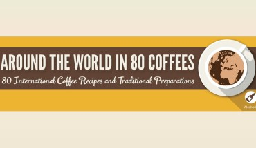 Coffee Recipes from Around the World - Infographic
