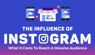 Instagram: Empowering Marketing for E-Commerce - Infographic