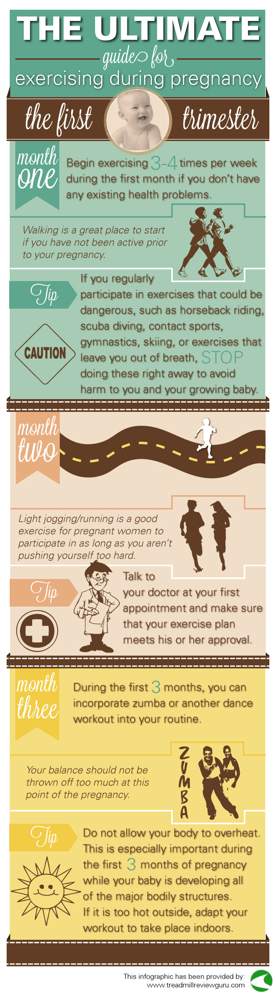 Safe Exercises for Your Pregnancy's First Trimester - Infographic
