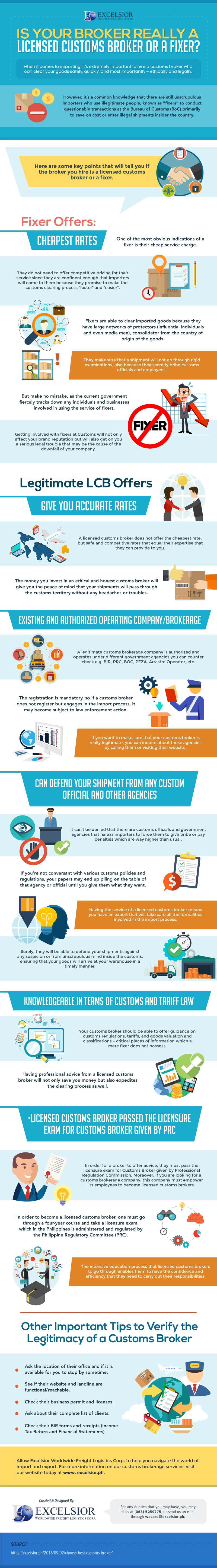 The Case for Licensed Brokers Vs Fixers - Infographic