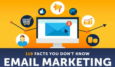 The World of Email Marketing: 119 Facts - Infographic