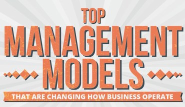 Effective Change Management with Top Business Management Models - Infographic