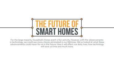 Smart Homes: The Future Beckons - Infographic