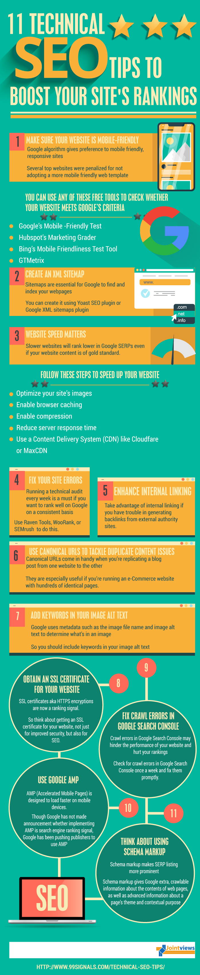 Technical SEO: 11 Ways to Boost Rankings - Infographic