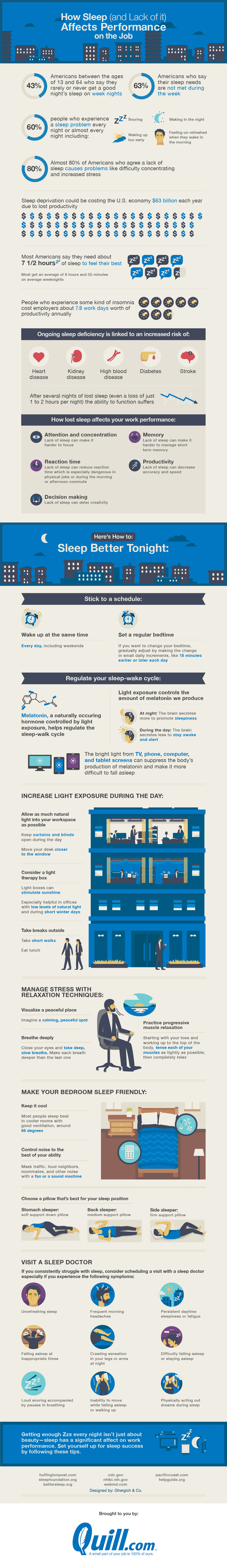 The Importance of a Regulated Sleep Cycle, and How It Impacts Job Performance - Infographic