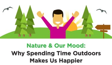 How to Eliminate Stress and Be Happy - Infographic