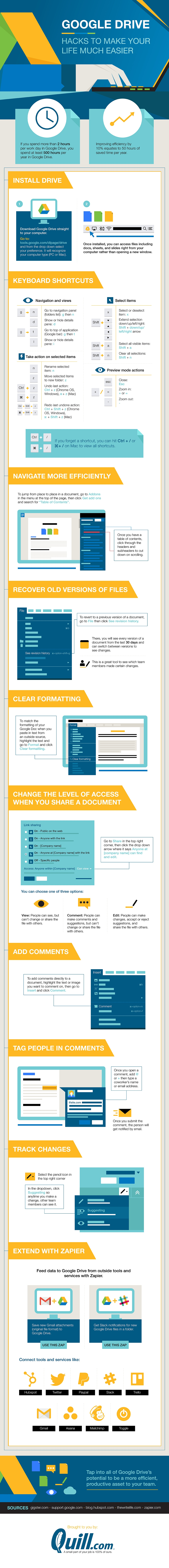 How to Optimize Productivity with Google Drive - Infographic