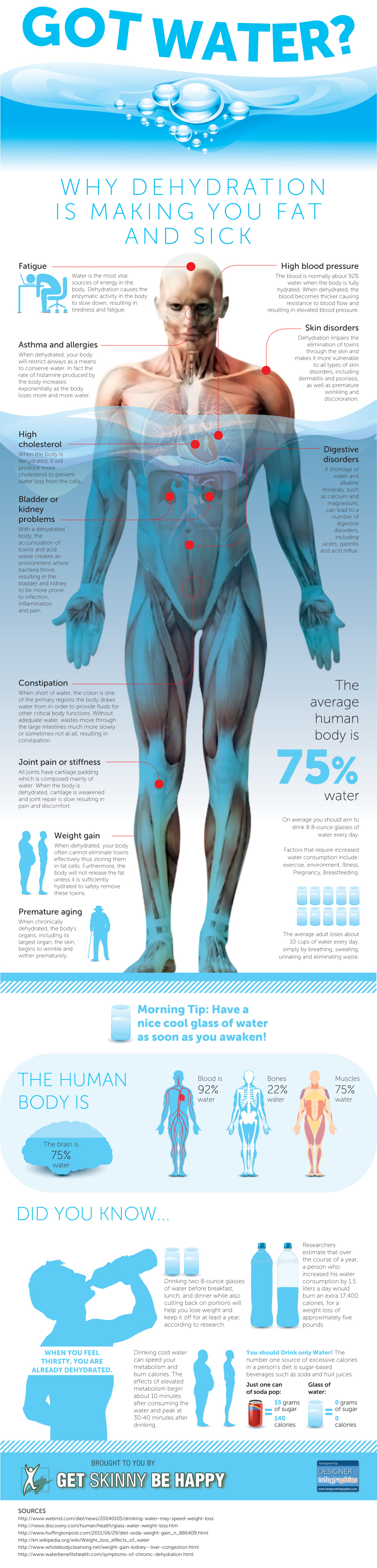 Losing Weight Just by Drinking Water? - Infographic