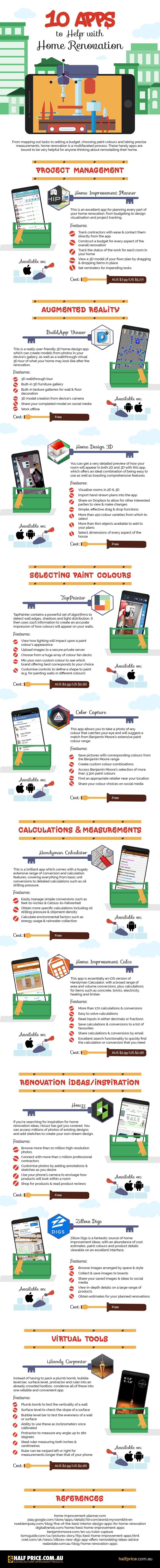 Dream to Reality: Home Renovation Apps - Infographic