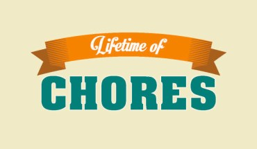 How Many Hours Do You Spend on Chores? - Infographic