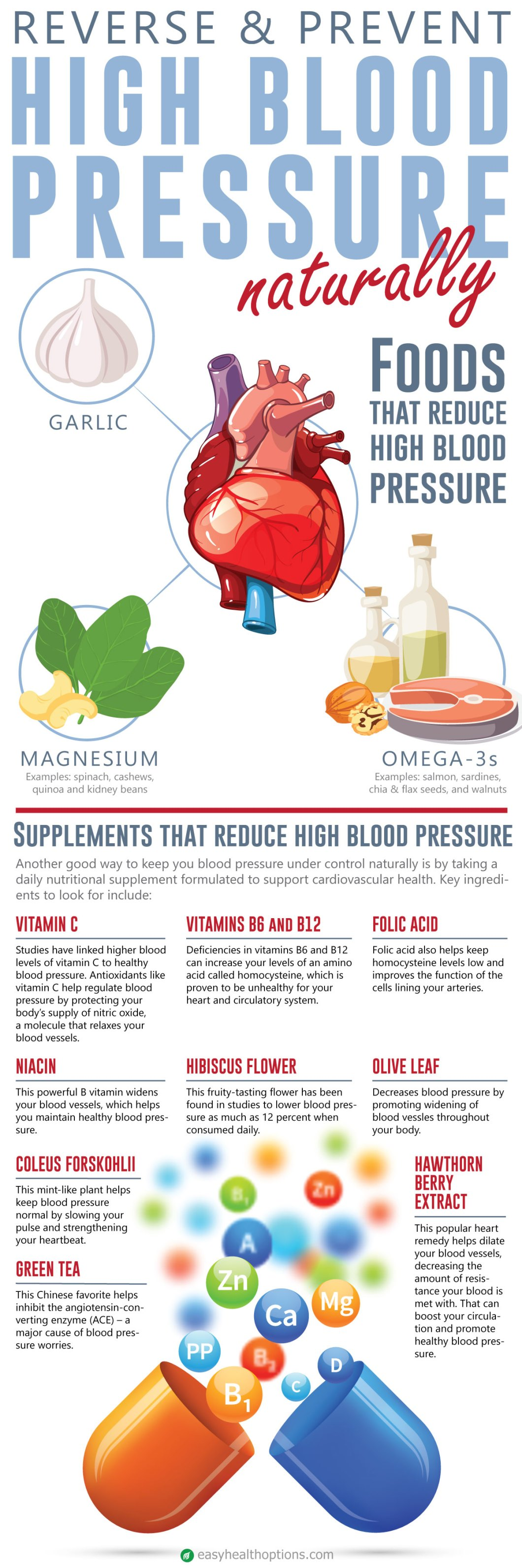 Natural Ways to Treat High Blood Pressure - Infographic