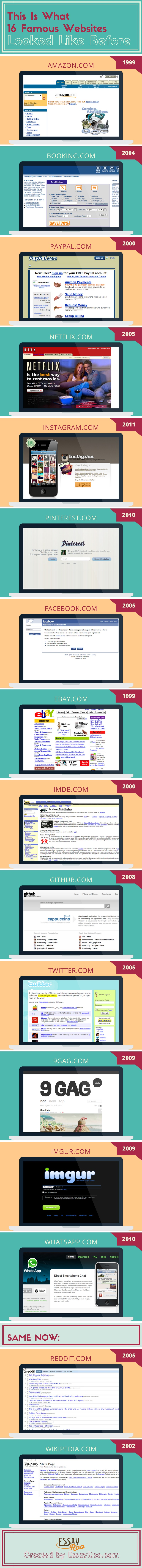 Then and Now: This is What 16 Famous Domains Looked Like Before