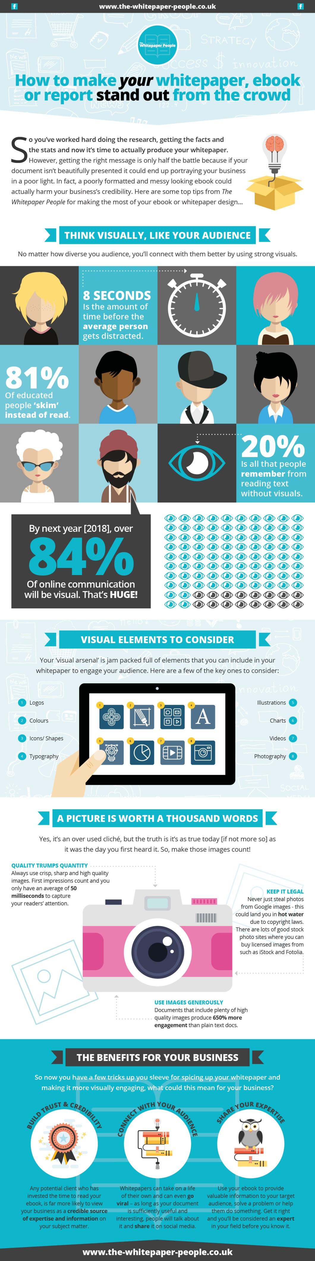 Creating Compelling Whitepapers: Effective Design Strategies - Infographic