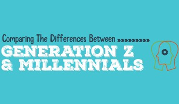 Differences Between Generation-Z and Millennials: The 10-Year Generation Gap - Infographic