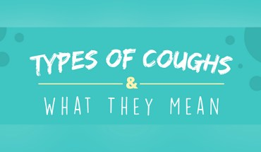 Different Kinds of Coughs and the Reason Why - Infographic
