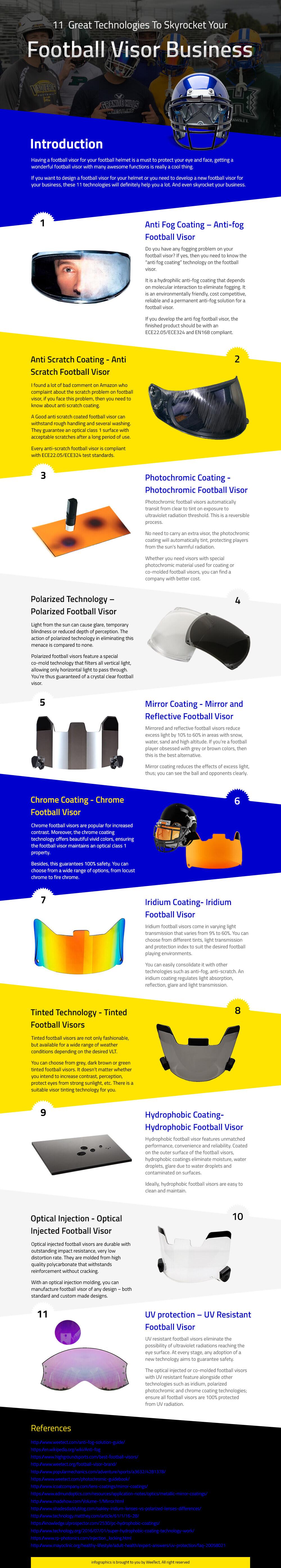 New-Gen Football Visors: 11 Great Technologies - Infographic