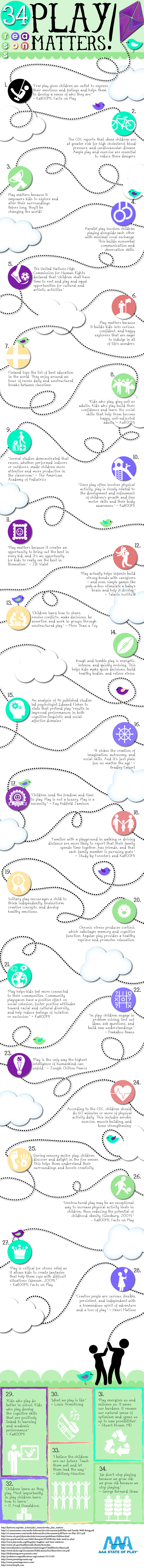Play is Important: 34 Reasons Why - Infographic