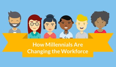 The Changing Face of the Millennials Workforce - Infographic