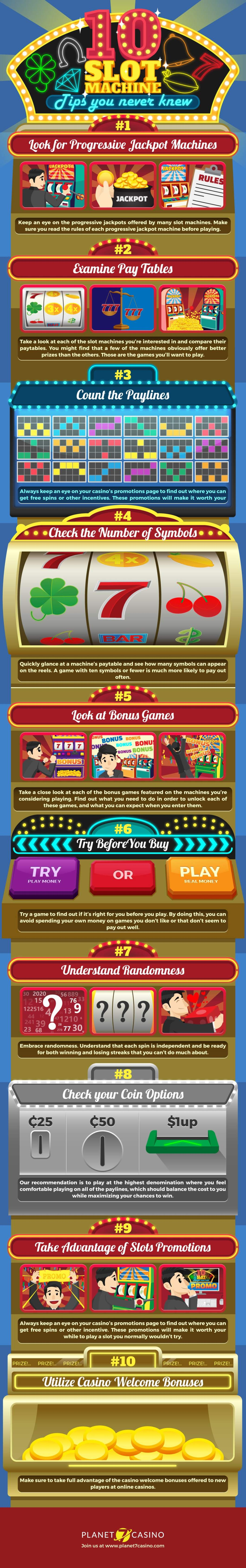 Winning at the Slot Machines: 10 Secret Tips - Infographic