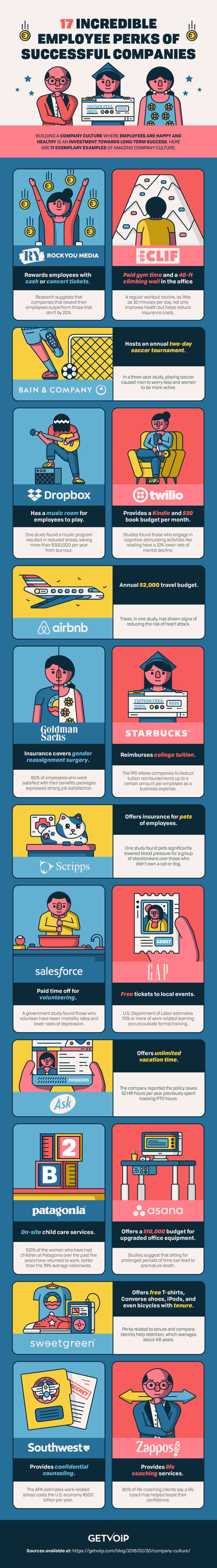 It's the Small Things That Make a Difference: Amazing Employee Perk Ideas of Successful Companies - Infographic