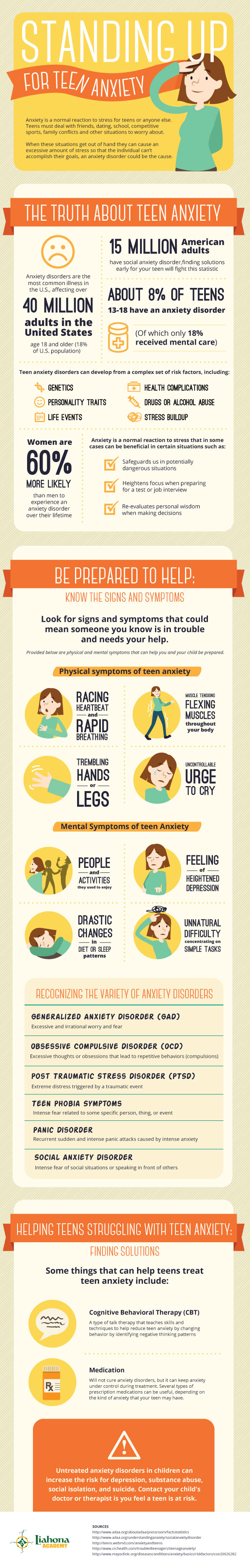 Teen Anxiety Disorders: Stand Up and Fight - Infographic
