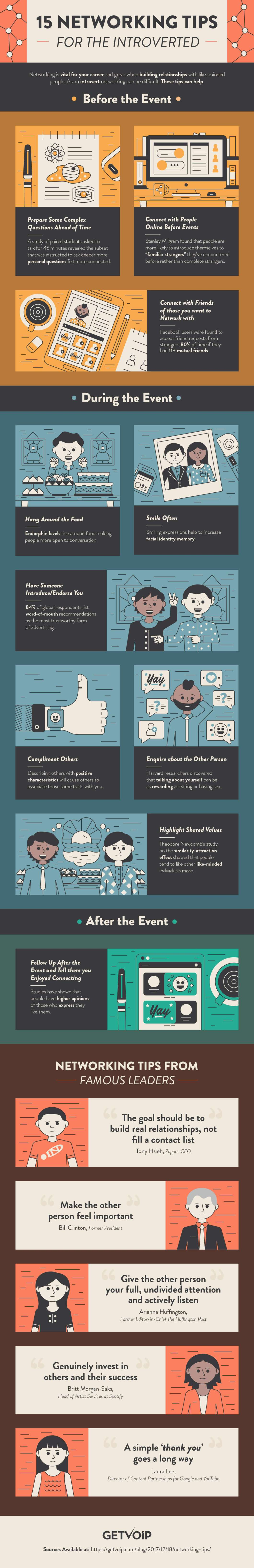 The Introvert's Guide to Networking: 15 Valuable Tips - Infographic