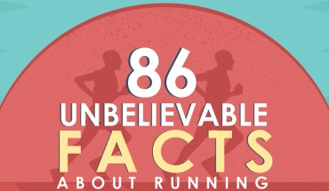 The Science and Art of Running: 86 Hard Facts - Infographic