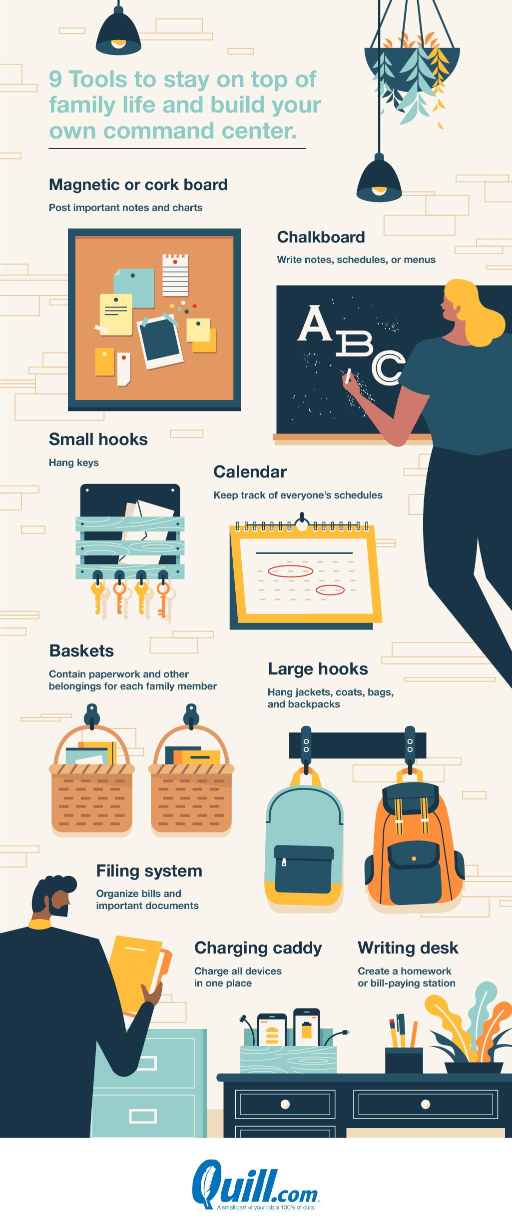DIY a Family Command Center - Infographic