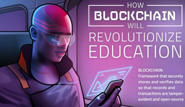 Blockchain and Education: Removing All Barriers - Infographic